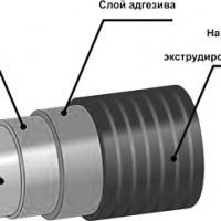Выполним различные виды изоляции труб